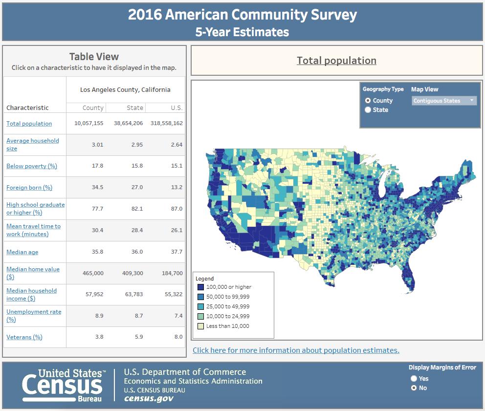Desde la Oficina del Censo de los EE. UU.