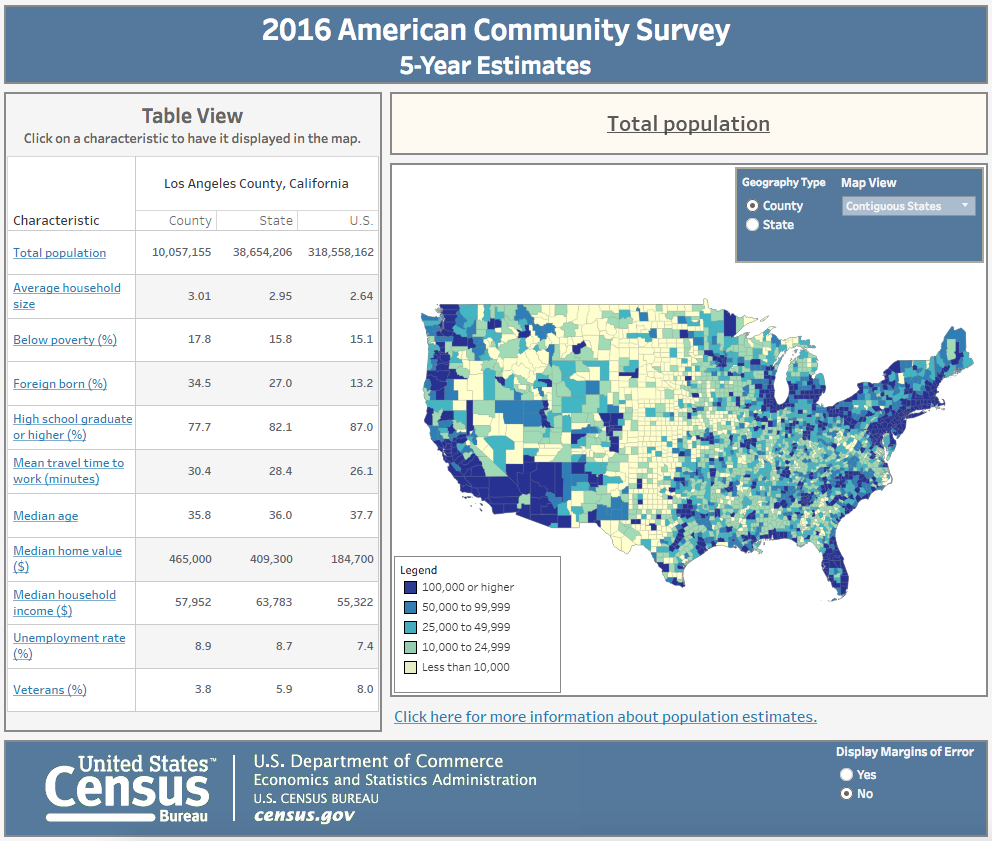 U.S. Census Bureau | American Community Survey